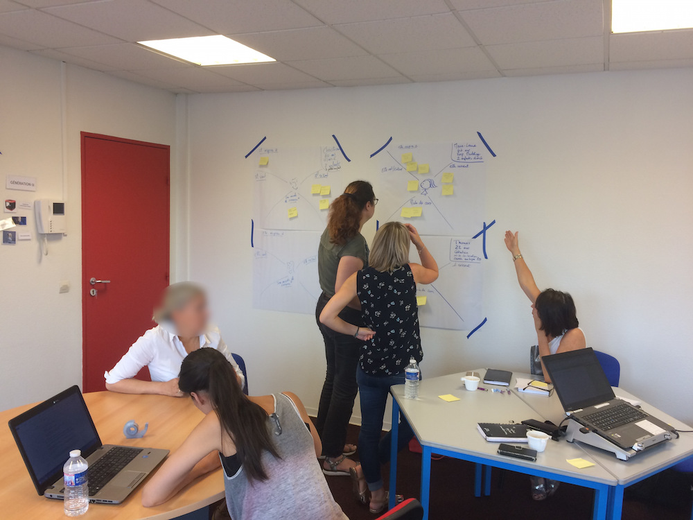 Atelier Formation Design Thinking Lyon